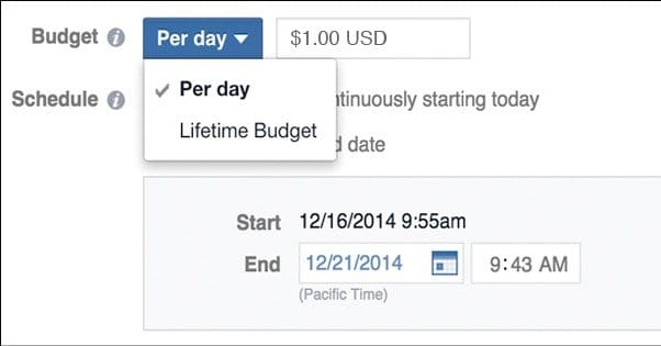 Determine Your Facebook Ad Budget (How to Run A Successful Ad)