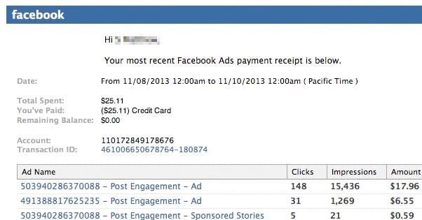 What is the Minimum Daily Budget for a Facebook Ad?