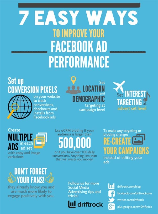 Infographic Facebook Ads Tips