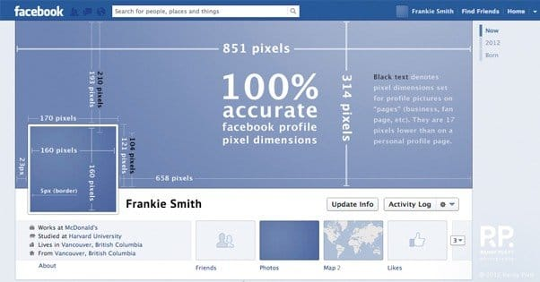What Size Dimensions Should A Facebook Post Image Be