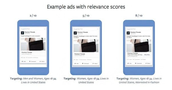 Example Ads and Relevance