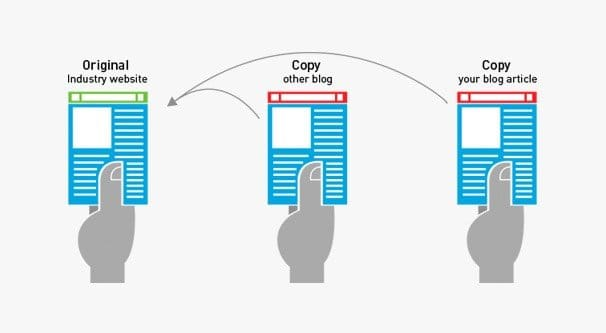Canonical and Duplicate Content