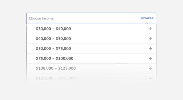 Income Level on FB
