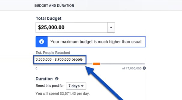 Budget and Duration