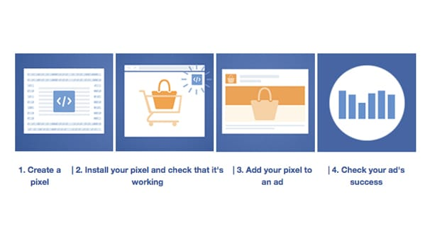 Facebook Conversion Ads and Tracking Pixel