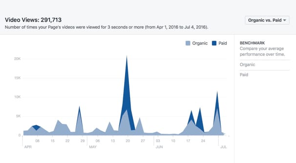 What Happens to Facebook Live Videos After You Stream?