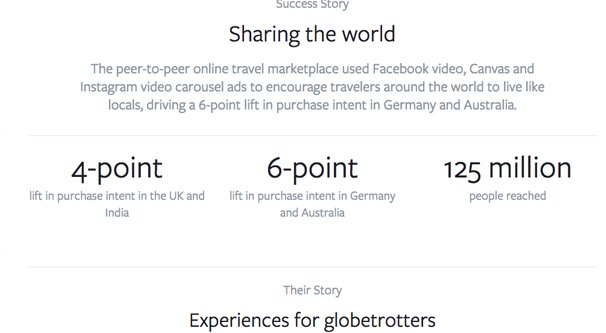 AirBNB Facebook Case Study