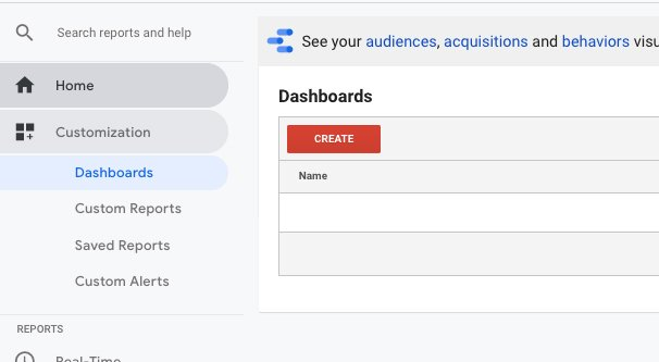 Dashboards Create Button